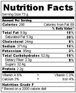 Caramel Popcorn Nutrition