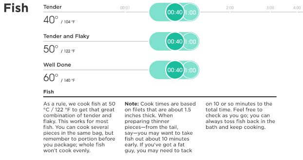 What temperature to cook salmon