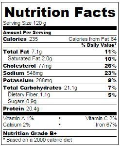 Sambusa Nutrition
